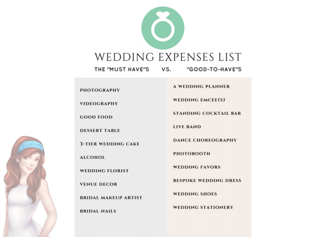 planning a wedding within your budget dbs nav bigscribe singapore